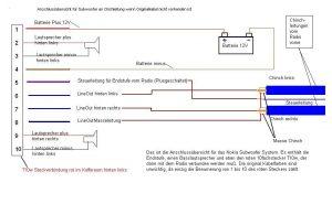 Teilaktivsystem