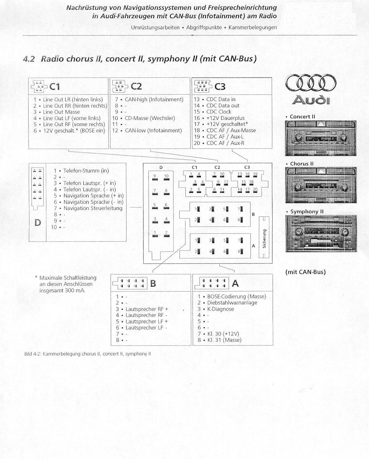 Steckerbelegung Radio CAN + nonCAN - A6 4B | A6-Wiki